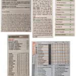 30 Novembre 2015 - Rassegna Stampa Junior Fiorano