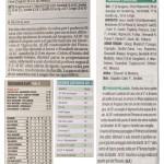 Rassegna Stampa 16 Novembre 2015 - Junior Fiorano