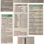 Rassegna Stampa 23 Novembre 2015 - Junior Fiorano