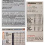 Rassegna Stampa 2 Novembre 2015 - Junior Fiorano