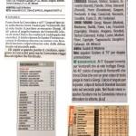 Rassegna Stampa 9 Novembre 2015 - Junior Fiorano