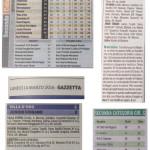 Rassegna Stampa 14 Marzo 2016 - Junior Fiorano