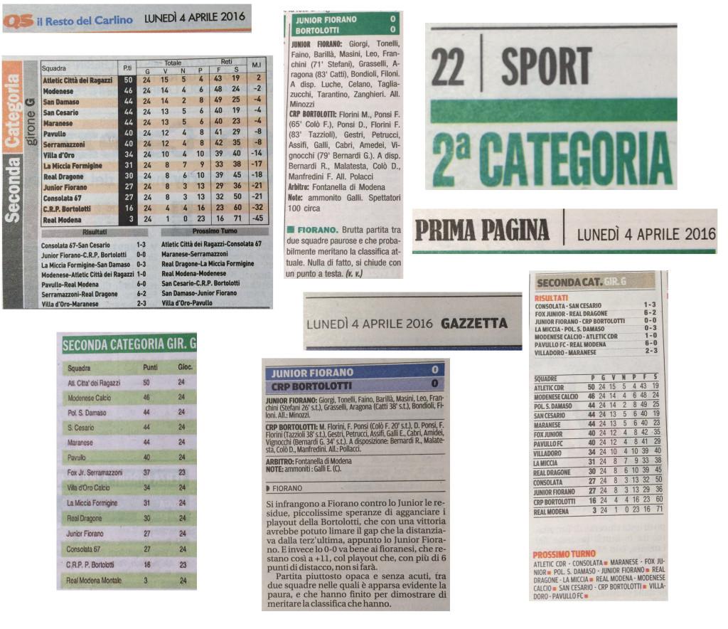 Rassegna Stampa 4 Aprile 2016 - Junior Fiorano