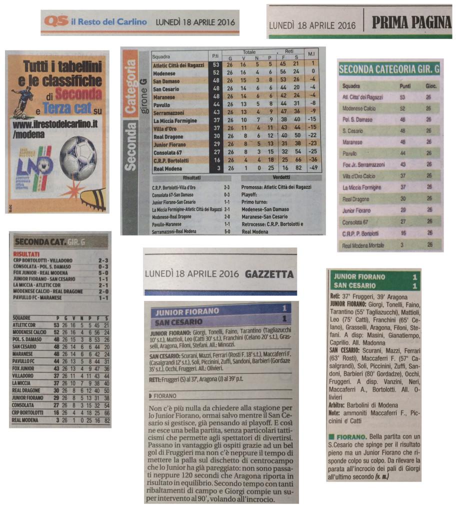 Rassegna Stampa 18 Aprile 2016 - Junior Fiorano